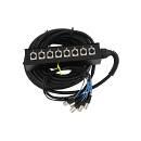 SOUNDSATION SGBX10-0008 - Stagebox Professionale 8 Ingressi con Cavo da 15mt