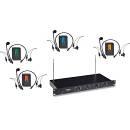 TAKSTAR TC-4R - Sistema Microfonico Wireless