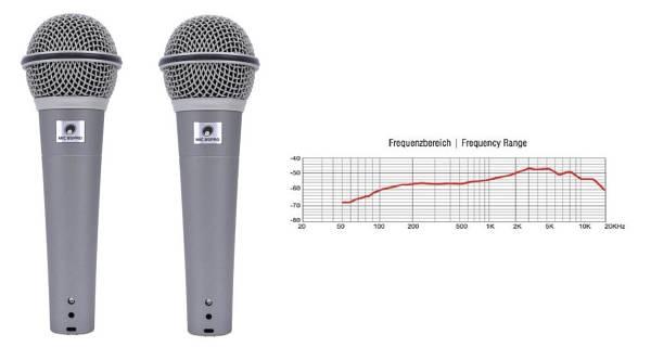 2 MIC 85PRO dinamico Microfono professionale vocale dinamico