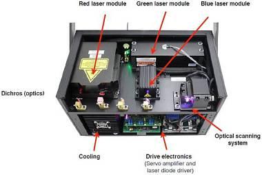 Proiettore Laser 10000 Mw RGB ILDA DMX SD Risoluzione 50 K