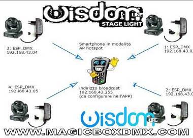 Wifi Dmx controller gestisci le tue luci teste mobili da pc smartphone no usb